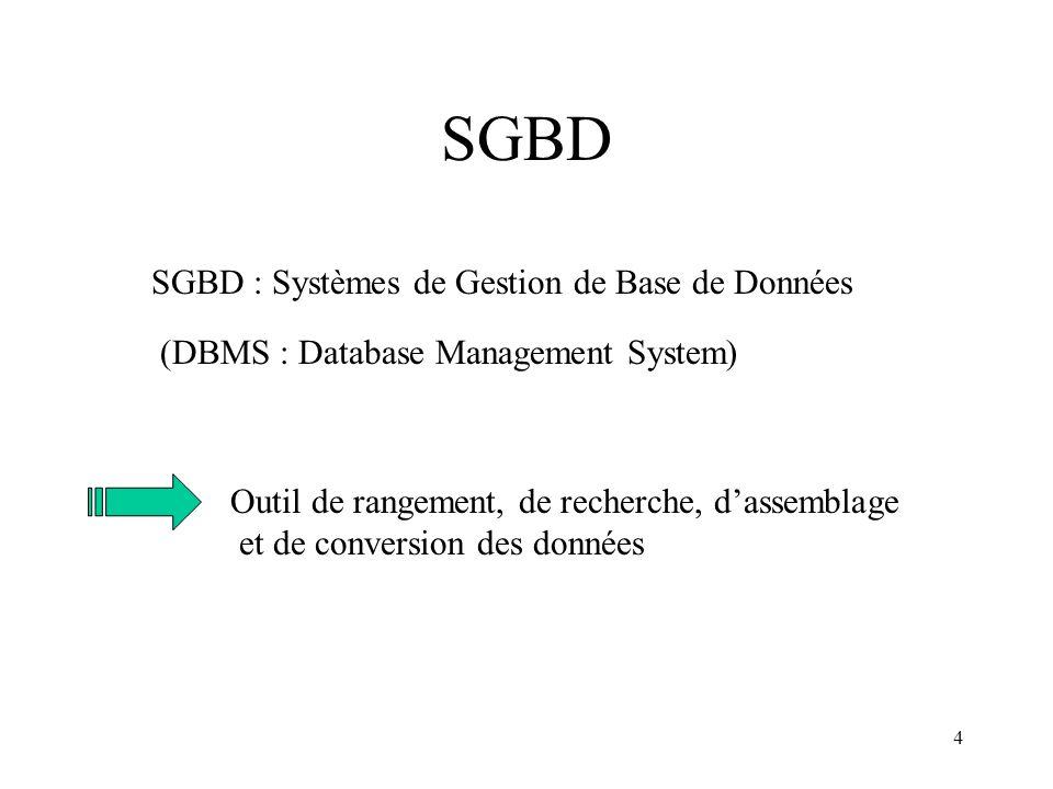 4 SGBD SGBD : Systèmes de Gestion de Base de Données (DBMS : Database Management System) Outil de rangement, de recherche, dassemblage et de conversio