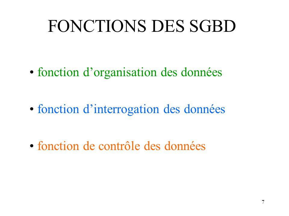 7 FONCTIONS DES SGBD fonction dorganisation des données fonction dinterrogation des données fonction de contrôle des données