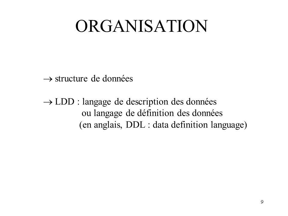 9 ORGANISATION structure de données LDD : langage de description des données ou langage de définition des données (en anglais, DDL : data definition l