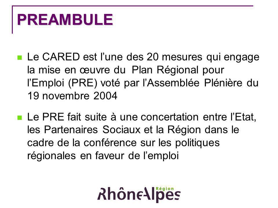 PREAMBULE Le CARED est lune des 20 mesures qui engage la mise en œuvre du Plan Régional pour lEmploi (PRE) voté par lAssemblée Plénière du 19 novembre