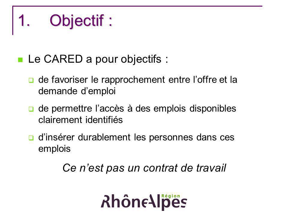 1.Objectif : Le CARED a pour objectifs : de favoriser le rapprochement entre loffre et la demande demploi de permettre laccès à des emplois disponible