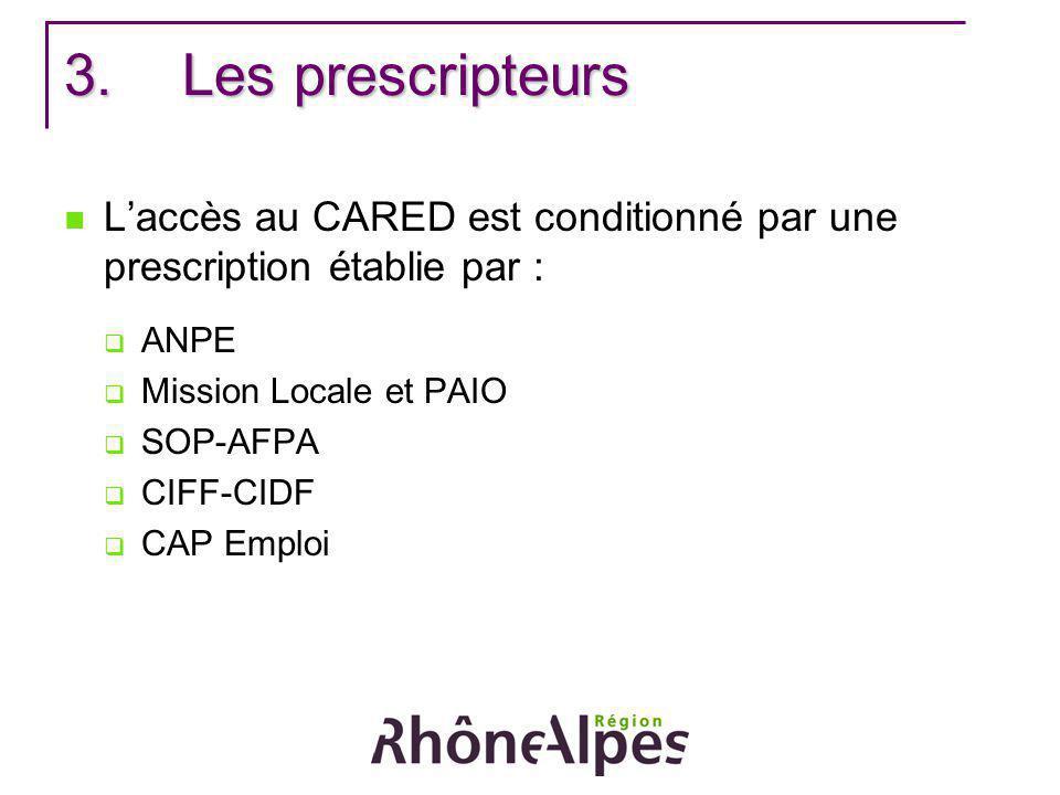3.Les prescripteurs Laccès au CARED est conditionné par une prescription établie par : ANPE Mission Locale et PAIO SOP-AFPA CIFF-CIDF CAP Emploi