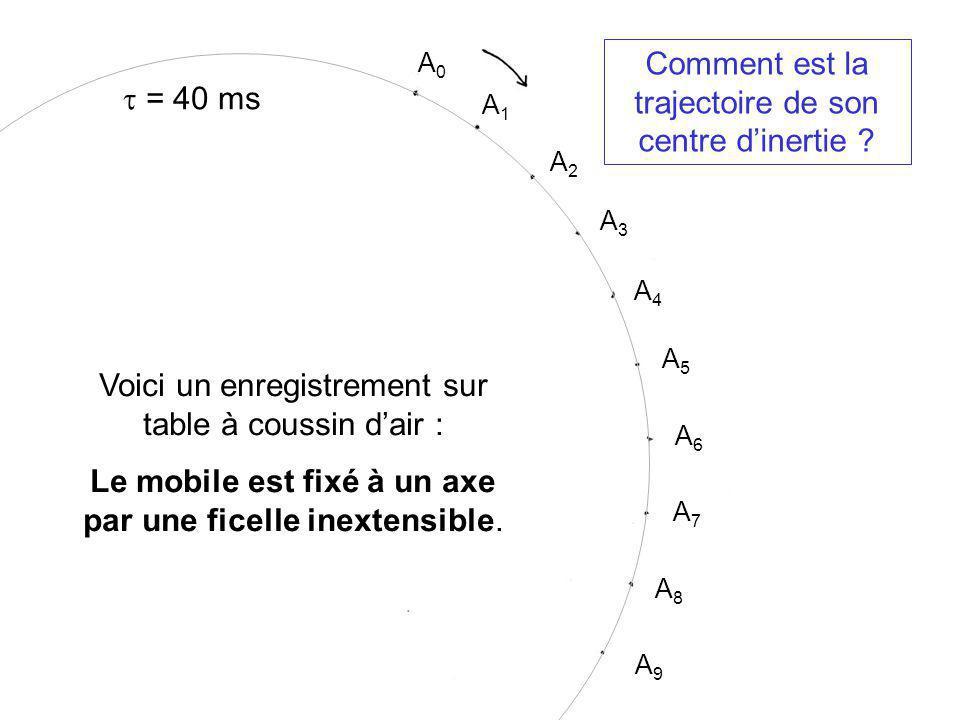 A0A0 A5A5 A2A2 A1A1 A3A3 A4A4 A6A6 A7A7 A8A8 A9A9 = 40 ms Voici un enregistrement sur table à coussin dair : Le mobile est fixé à un axe par une ficel