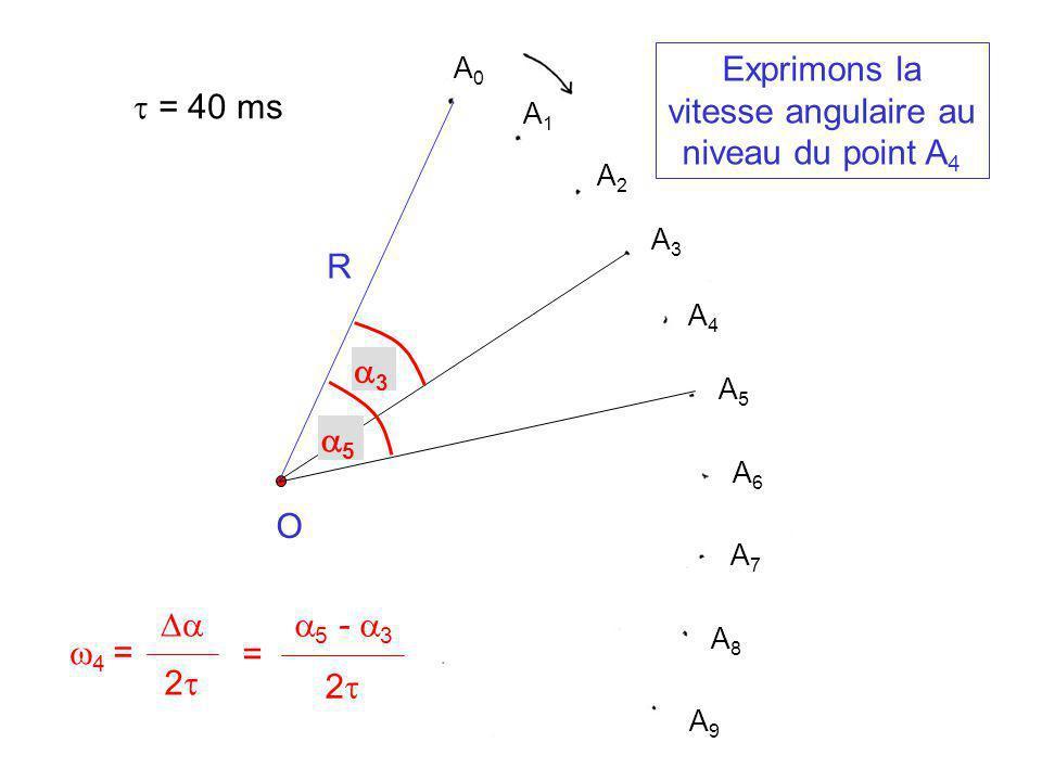O A0A0 A5A5 A2A2 A1A1 A3A3 A4A4 A6A6 A7A7 A8A8 A9A9 = 40 ms 3 5 4 = 2 5 - 3 = 2 R Exprimons la vitesse angulaire au niveau du point A 4