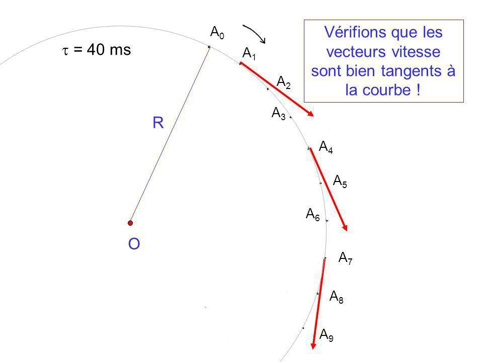 O = 40 ms R Vérifions que les vecteurs vitesse sont bien tangents à la courbe ! A0A0 A5A5 A2A2 A1A1 A3A3 A4A4 A6A6 A7A7 A8A8 A9A9