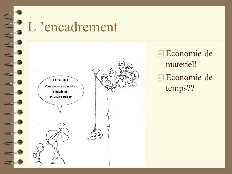 L encadrement 4 Economie de materiel! 4 Economie de temps??