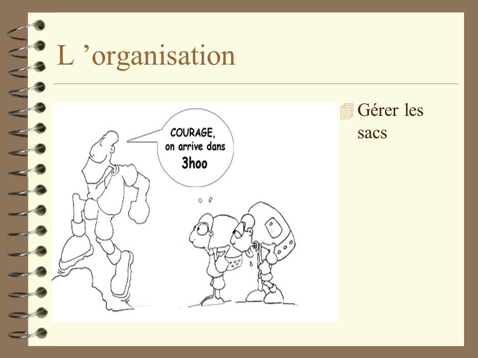 L organisation 4 Gérer les sacs