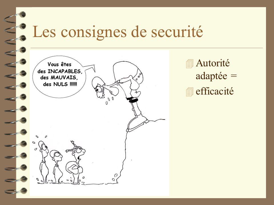 Les consignes de securité 4 Autorité adaptée = 4 efficacité