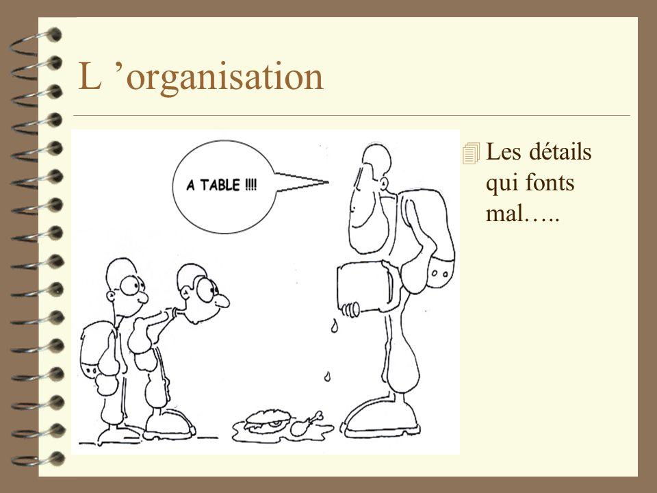 L organisation 4 Les détails qui fonts mal…..