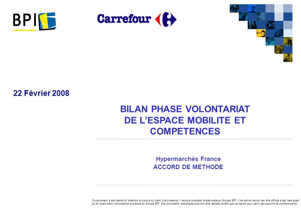 12 22/02/2008 / Confidentiel / Copyright Groupe BPI BILAN PHASE VOLONTARIAT TYPOLOGIE DES PROJETS 372 collaborateurs
