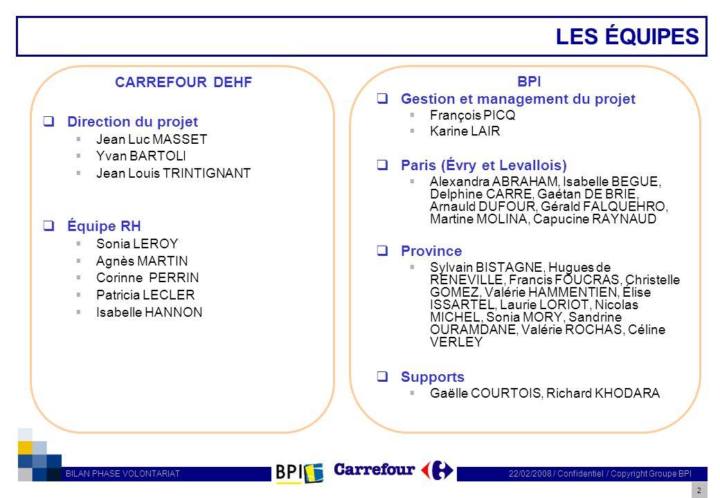 3 22/02/2008 / Confidentiel / Copyright Groupe BPI BILAN PHASE VOLONTARIAT RAPPEL DE LA MISSION DE LEMC Ouverture de lEspace Mobilité et Compétences, le 24 juillet 2006.