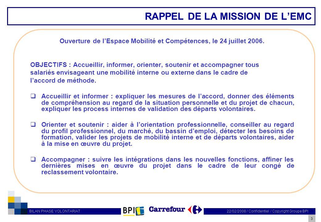 4 22/02/2008 / Confidentiel / Copyright Groupe BPI BILAN PHASE VOLONTARIAT REPORTINGS, SUIVI DES DONNÉES TOUCAN Adaptation du logiciel de suivi des données au projet et aux spécificités du groupe CARREFOUR et des BU, Formation des équipes RH CARREFOUR sur TOUCAN, les 05/10/2006, 20/10/2006, 06/11/2006 et 10/04/2007.