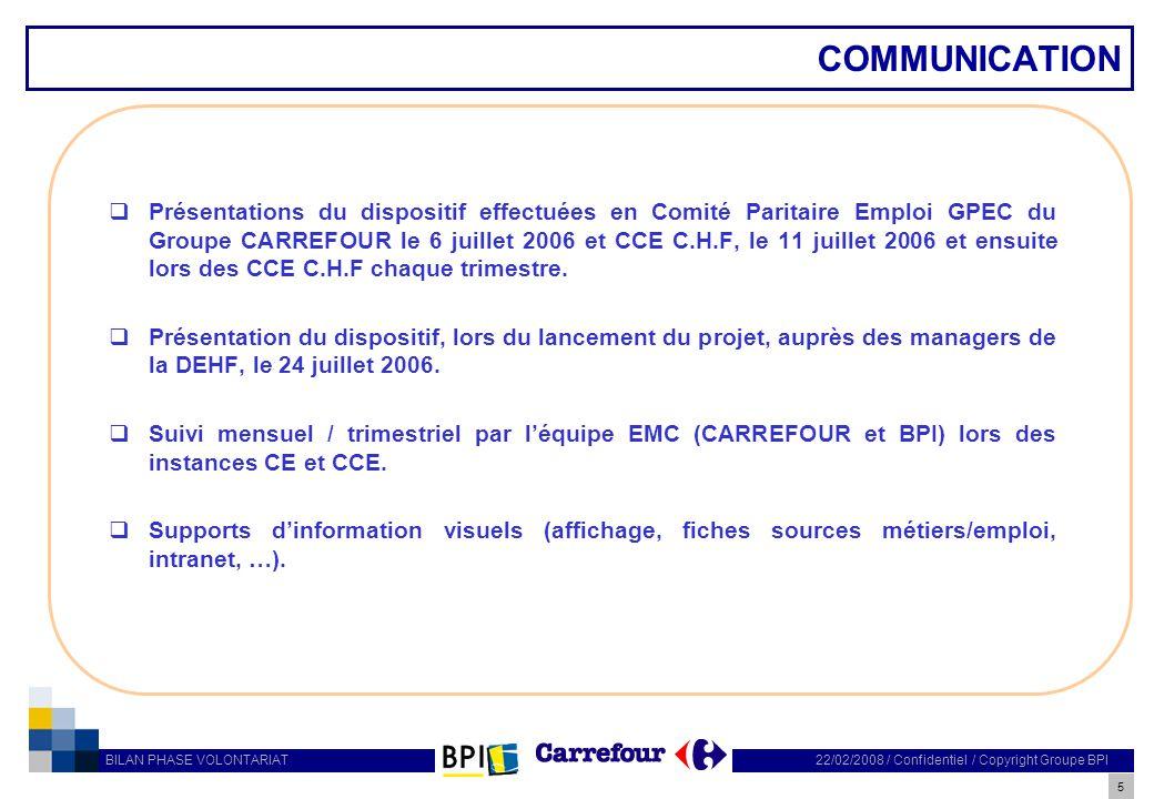 6 22/02/2008 / Confidentiel / Copyright Groupe BPI BILAN PHASE VOLONTARIAT COMMUNICATION Réunions dinformation Information et sensibilisation à la création et reprise d entreprise, le 11/09/2006 Information sur le dispositif préretraite, les 12/09/2006, 26/09/2006 et 29/06/2007, suivies par des entretiens individuels Présentation des franchises Prodim (Shopi, Marché Plus, 8 à Huit, Proxi), le 17/01/2007 Information sur les bilans de compétences, proposée en février 2007, annulée faute de participants et transformée en entretiens individuels Présentation de la franchise Champion, le 08/03/2007 Présentation de la franchise Promocash, le 12/03/2007 Présentation de la franchise ED, le 22/03/2007 Présentation Carrefour Assurances, le 23/03/2007 Information sur la reconversion, le 14/05/2007 Conseil en fiscalité et placement des indemnités le 7 juin 2007, suivie par des entretiens individuels
