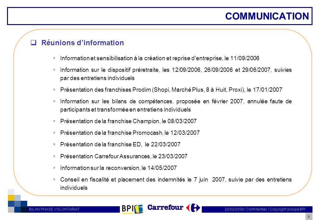 7 22/02/2008 / Confidentiel / Copyright Groupe BPI BILAN PHASE VOLONTARIAT MOYENS MIS EN PLACE pEntretiens individuels menés entre le 24/07/06 et le 20/02/2008 304 menés par léquipe RH CARREFOUR 1542 menés par BPI