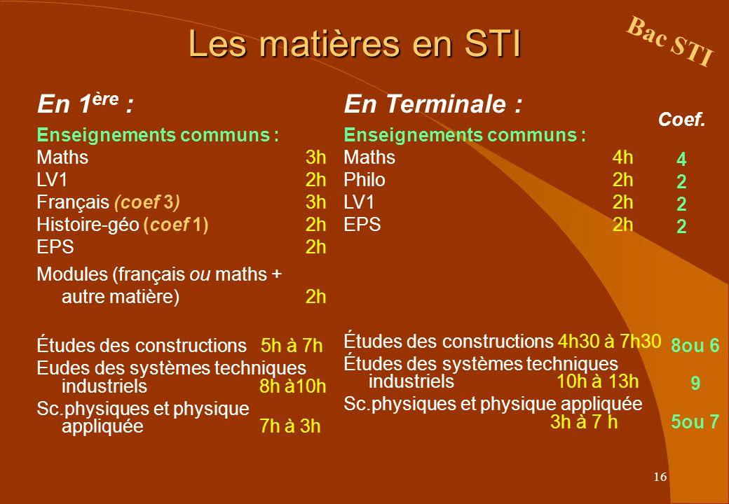 16 Les matières en STI En 1 ère : Enseignements communs : Maths3h LV1 2h Français (coef 3)3h Histoire-géo (coef 1) 2h EPS2h Modules (français ou maths + autre matière)2h Études des constructions 5h à 7h Eudes des systèmes techniques industriels 8h à10h Sc.physiques et physique appliquée 7h à 3h En Terminale : Enseignements communs : Maths4h Philo2h LV1 2h EPS2h Études des constructions 4h30 à 7h30 Études des systèmes techniques industriels 10h à 13h Sc.physiques et physique appliquée 3h à 7 h Bac STI Coef.