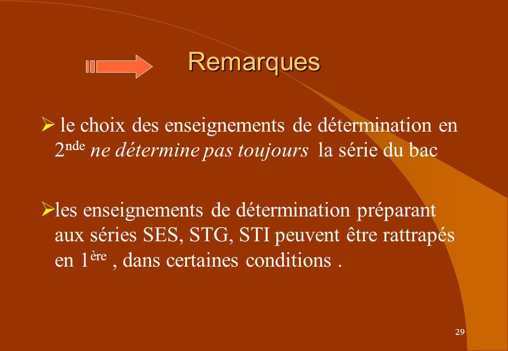 29 Remarques le choix des enseignements de détermination en 2 nde ne détermine pas toujours la série du bac les enseignements de détermination préparant aux séries SES, STG, STI peuvent être rattrapés en 1 ère, dans certaines conditions.