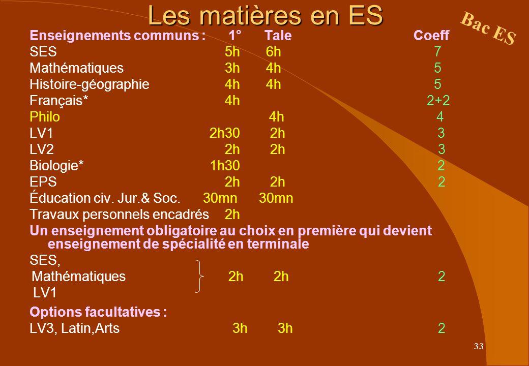 33 Les matières en ES Enseignements communs : 1° Tale Coeff SES5h 6h 7 Mathématiques3h 4h 5 Histoire-géographie4h 4h 5 Français* 4h 2+2 Philo 4h 4 LV1 2h30 2h 3 LV22h 2h 3 Biologie* 1h30 2 EPS2h 2h 2 Éducation civ.