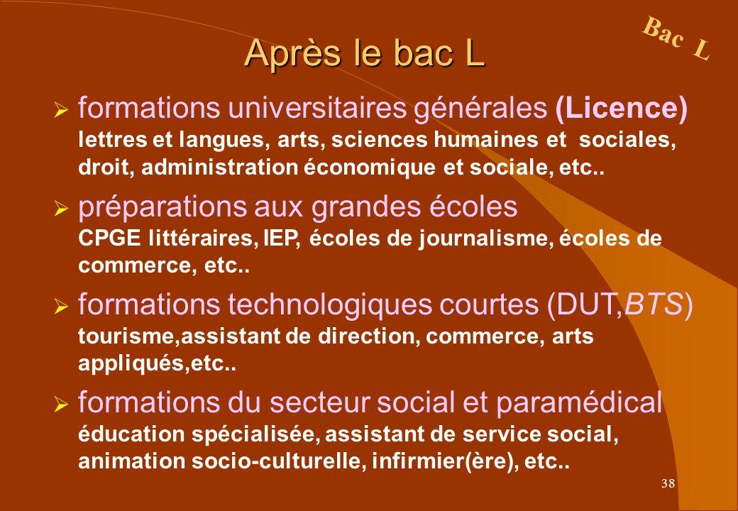 38 Après le bac L formations universitaires générales (Licence) lettres et langues, arts, sciences humaines et sociales, droit, administration économique et sociale, etc..