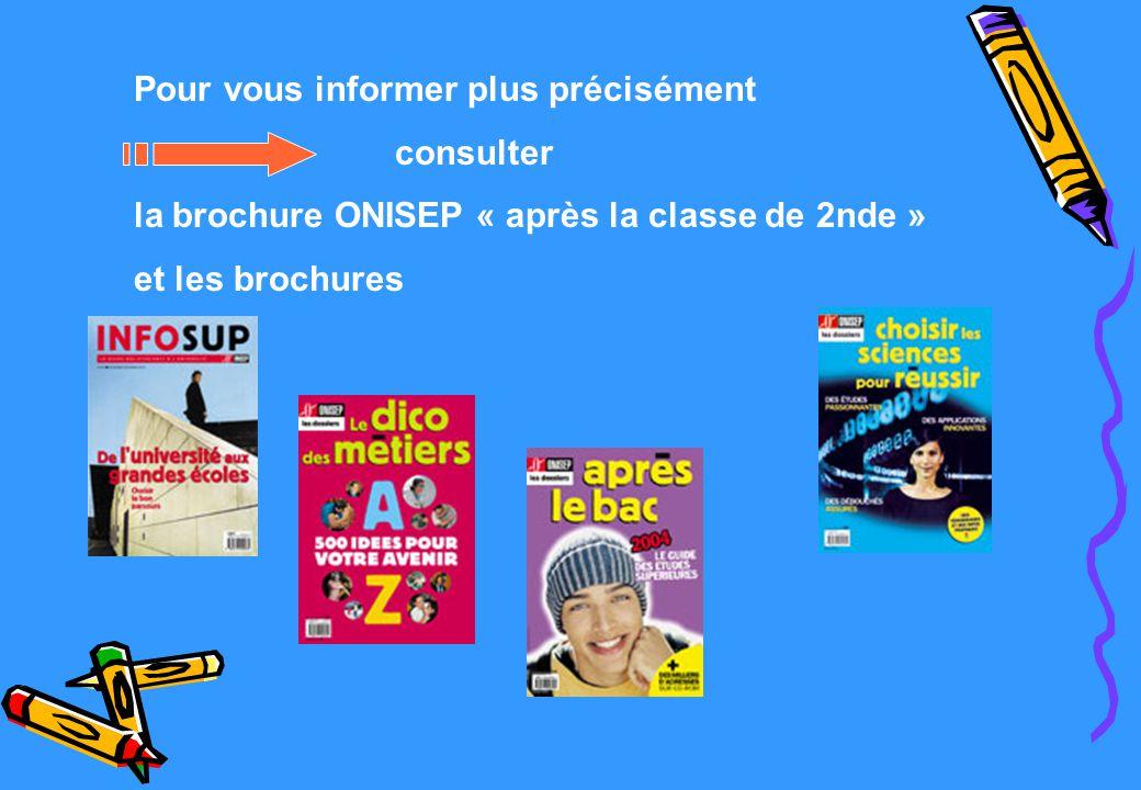 55 Pour vous informer plus précisément consulter la brochure ONISEP « après la classe de 2nde » et les brochures Pour vous informer plus précisément consulter la brochure ONISEP « après la classe de 2nde » et les brochures