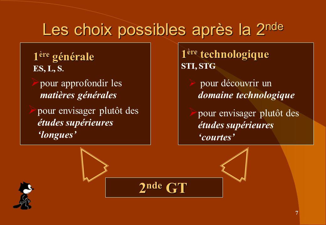 7 Les choix possibles après la 2 nde 2 nde GT 1 ère générale ES, L, S.