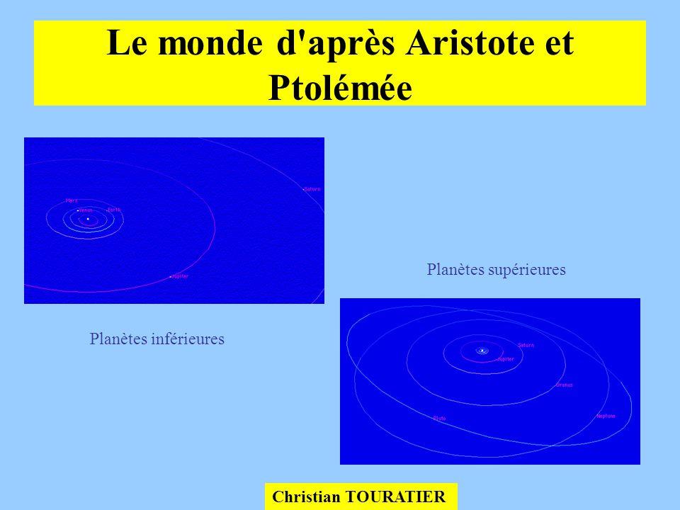 Le monde d'après Aristote et Ptolémée Planètes inférieures Planètes supérieures Christian TOURATIER