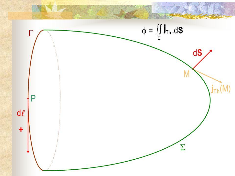 d + P dSdS M j Th (M) =.d S