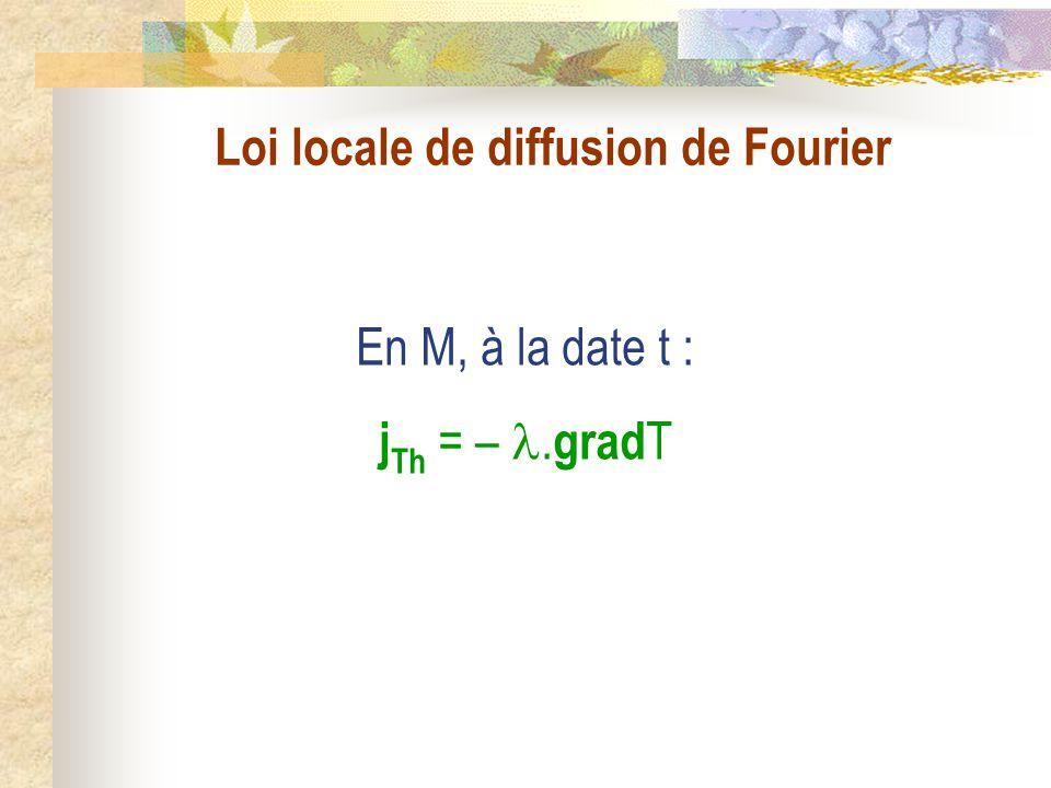 Loi locale de diffusion de Fourier En M, à la date t : j Th = –. grad T