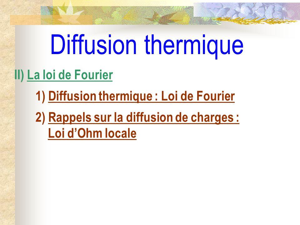 Diffusion thermique II) La loi de Fourier 1) Diffusion thermique : Loi de Fourier 2) Rappels sur la diffusion de charges : Loi dOhm locale
