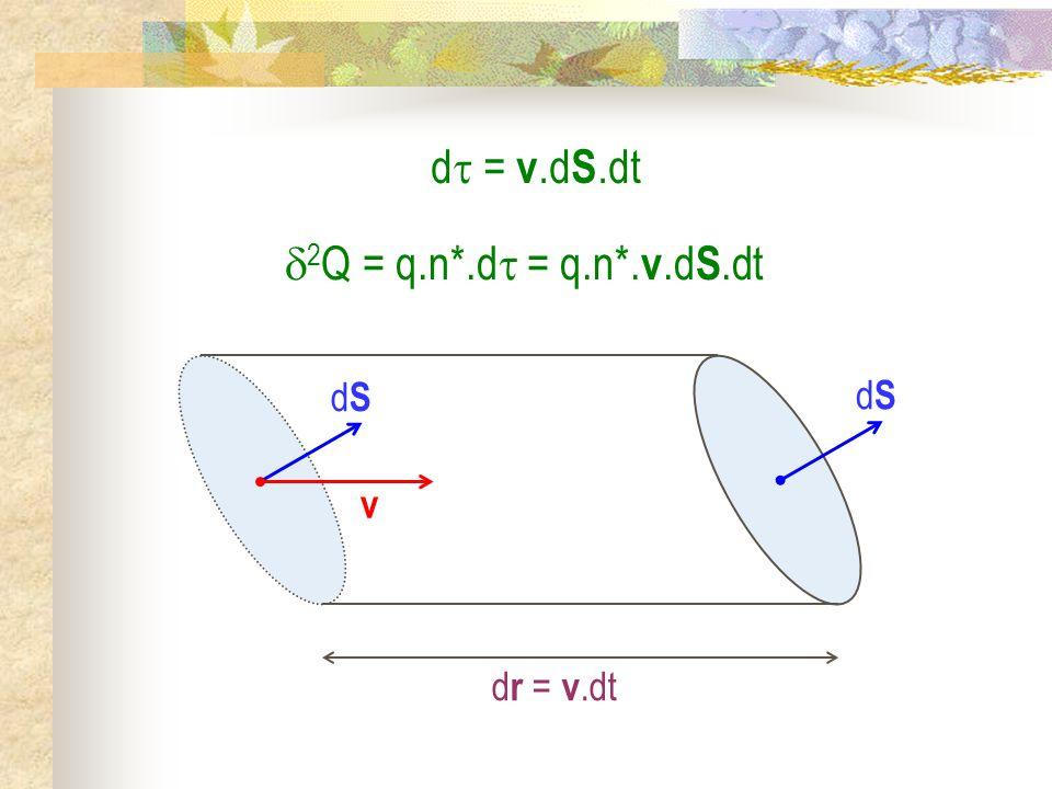 d = v.d S.dt 2 Q = q.n*.d = q.n*. v.d S.dt dSdS v dSdS d r = v.dt