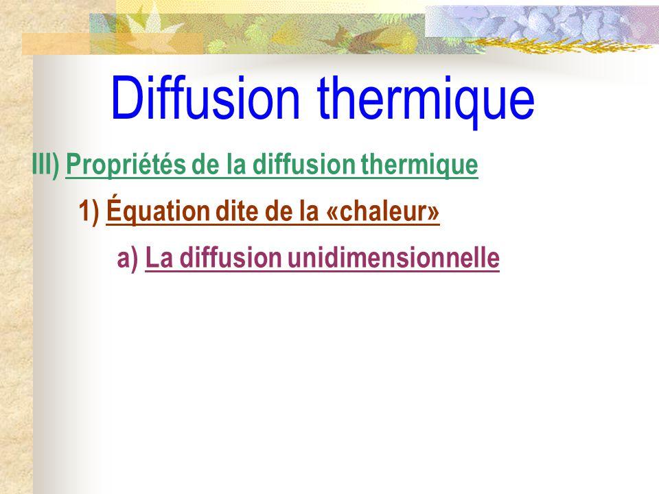 Diffusion thermique III) Propriétés de la diffusion thermique 1) Équation dite de la «chaleur» a) La diffusion unidimensionnelle