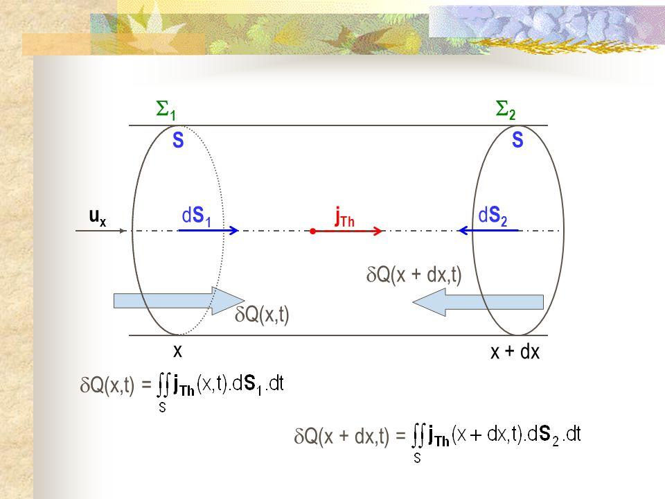 Q(x + dx,t) Q(x,t) j Th uxux dS1dS1 S dS2dS2 S x 1 x + dx 2 Q(x + dx,t) = Q(x,t) =