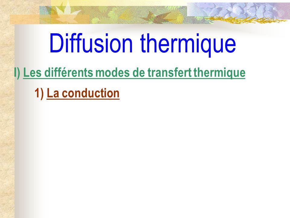 Diffusion thermique I) Les différents modes de transfert thermique 1) La conduction