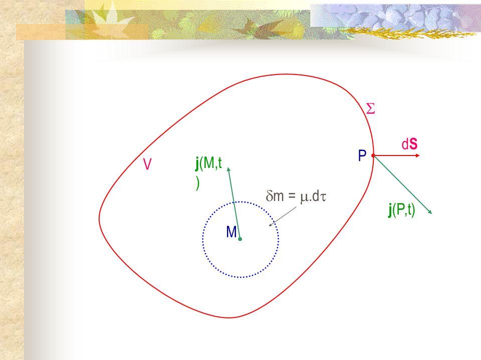 M m =.d j (M,t ) V dSdS P j (P,t)