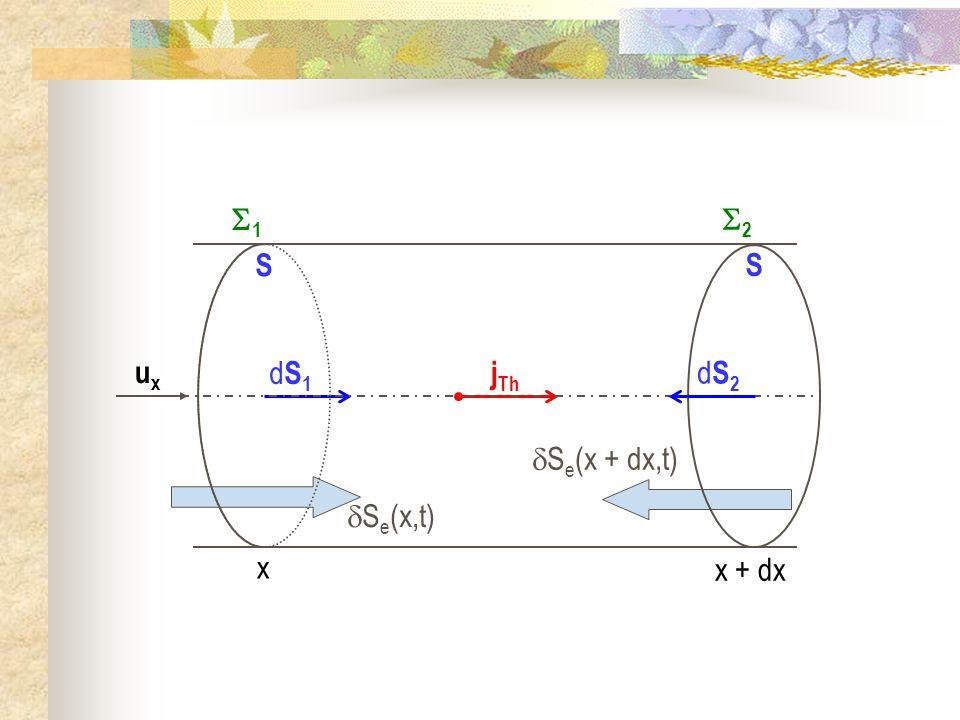 S e (x + dx,t) S e (x,t) dS1dS1 S j Th uxux dS2dS2 S x 1 x + dx 2