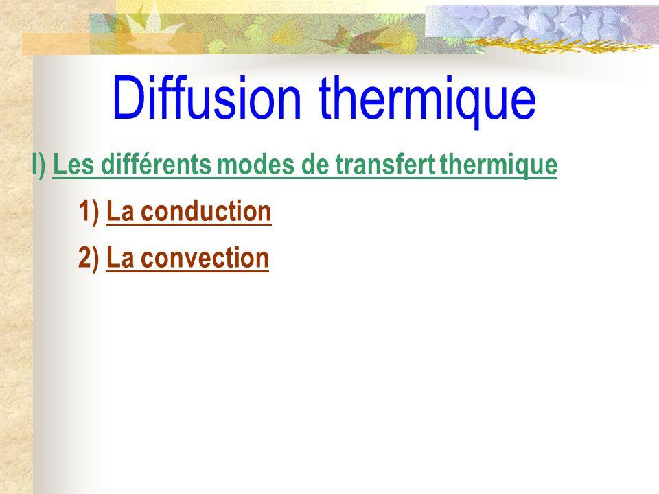 Diffusion thermique I) Les différents modes de transfert thermique 1) La conduction 2) La convection