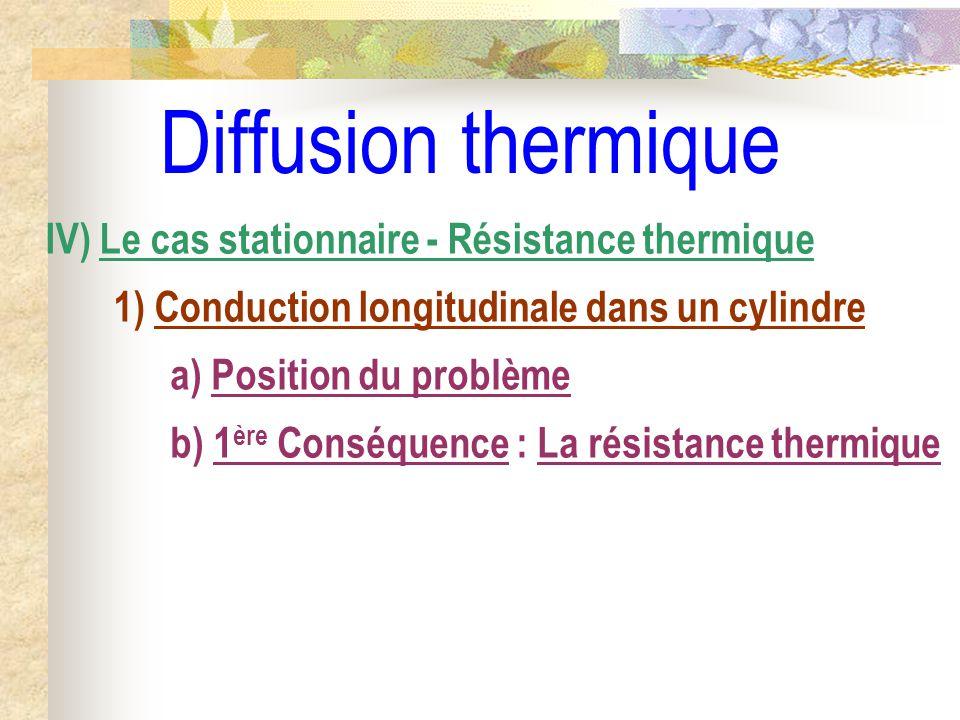 Diffusion thermique b) 1 ère Conséquence : La résistance thermique IV) Le cas stationnaire - Résistance thermique 1) Conduction longitudinale dans un