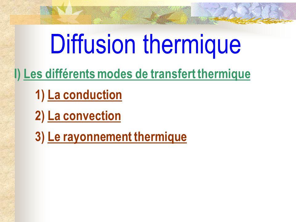 Diffusion thermique I) Les différents modes de transfert thermique 1) La conduction 2) La convection 3) Le rayonnement thermique