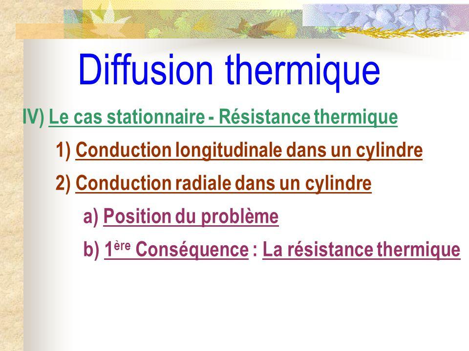 Diffusion thermique IV) Le cas stationnaire - Résistance thermique 1) Conduction longitudinale dans un cylindre a) Position du problème 2) Conduction