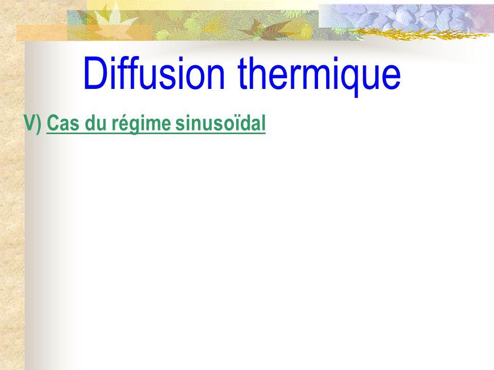 Diffusion thermique V) Cas du régime sinusoïdal