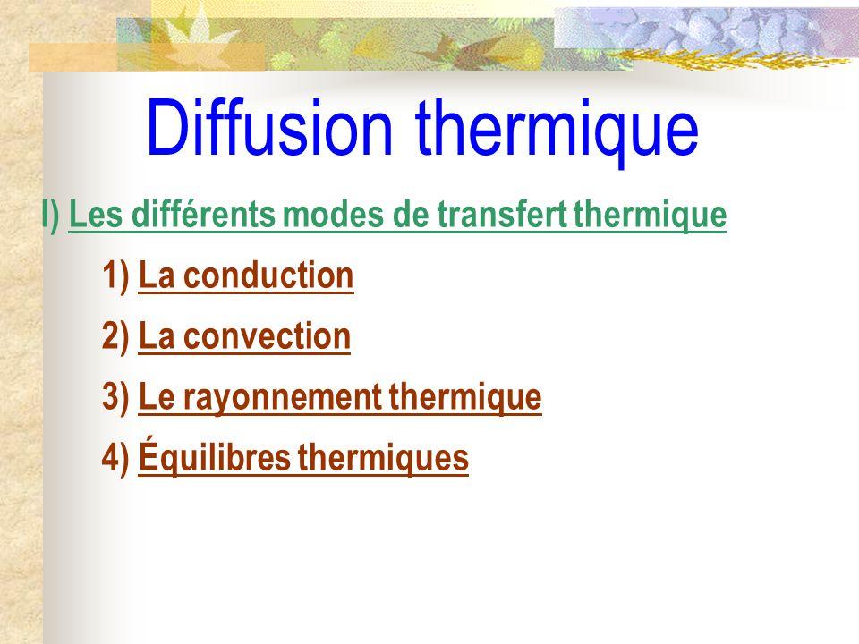 Diffusion thermique I) Les différents modes de transfert thermique 1) La conduction 2) La convection 3) Le rayonnement thermique 4) Équilibres thermiq
