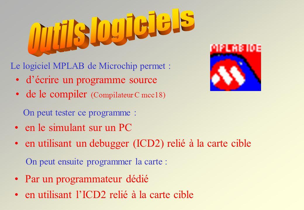 décrire un programme source de le compiler (Compilateur C mcc18) Le logiciel MPLAB de Microchip permet : On peut tester ce programme : en le simulant sur un PC en utilisant un debugger (ICD2) relié à la carte cible On peut ensuite programmer la carte : Par un programmateur dédié en utilisant lICD2 relié à la carte cible