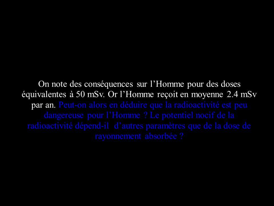 Les effets On note des conséquences sur lHomme pour des doses équivalentes à 50 mSv. Or lHomme reçoit en moyenne 2.4 mSv par an. Peut-on alors en dédu