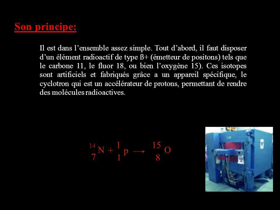 Son principe: Il est dans lensemble assez simple. Tout dabord, il faut disposer dun élément radioactif de type ß+ (émetteur de positons) tels que le c