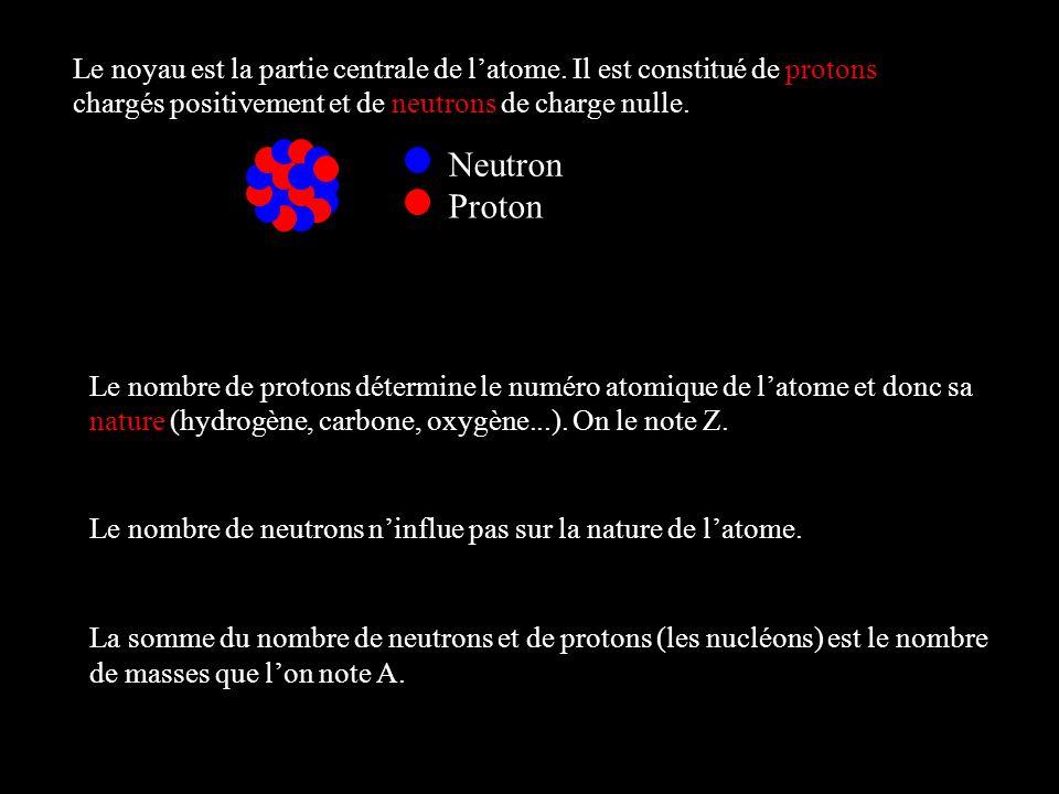 Le noyau est la partie centrale de latome. Il est constitué de protons chargés positivement et de neutrons de charge nulle. Neutron Proton Le nombre d