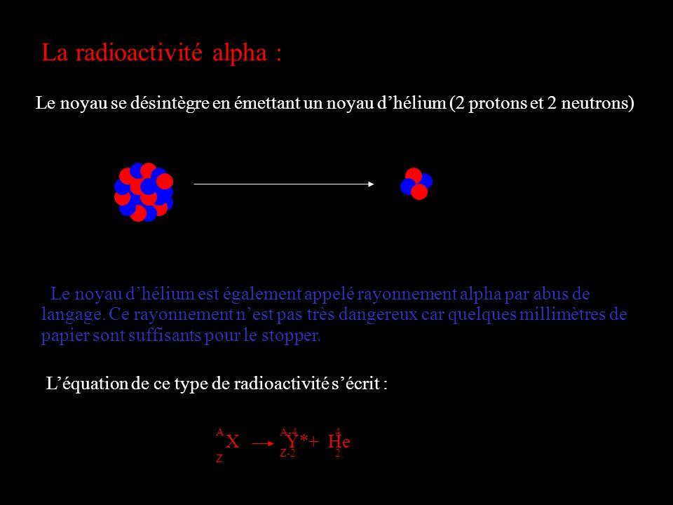 La radioactivité alpha : Le noyau se désintègre en émettant un noyau dhélium (2 protons et 2 neutrons) X Y*+ He Le noyau dhélium est également appelé