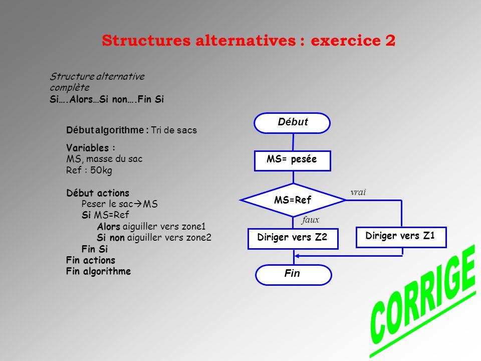MS= pesée MS=Ref Diriger vers Z2 Début Fin Structure alternative complète Si….Alors…Si non….Fin Si Début algorithme : Tri de sacs Variables : MS, mass