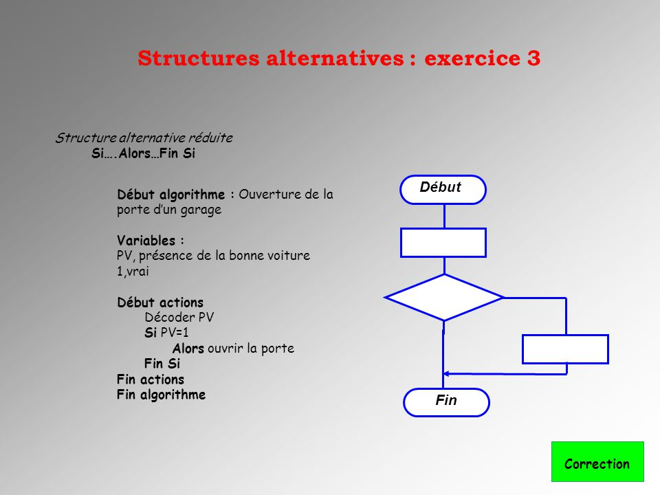 Structure alternative réduite Si….Alors…Fin Si Début Fin Début algorithme : Ouverture de la porte dun garage Variables : PV, présence de la bonne voit