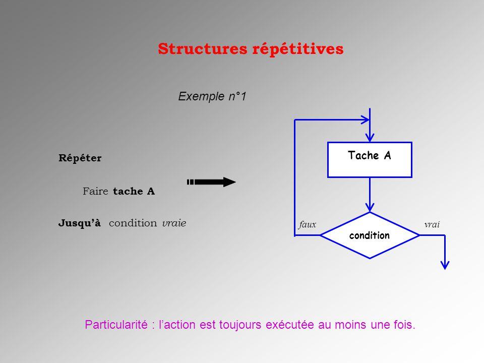 condition Tache A vraifaux Répéter Faire tache A Structures répétitives Particularité : laction est toujours exécutée au moins une fois. Exemple n°1 J