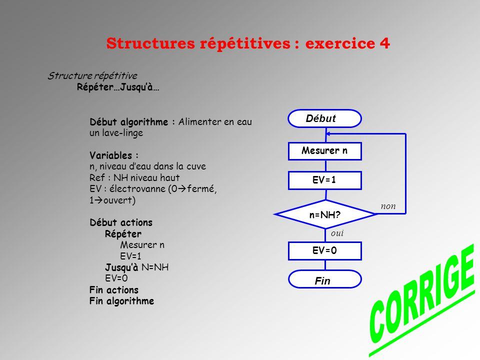 Début algorithme : Alimenter en eau un lave-linge Variables : n, niveau deau dans la cuve Ref : NH niveau haut EV : électrovanne (0 fermé, 1 ouvert) D