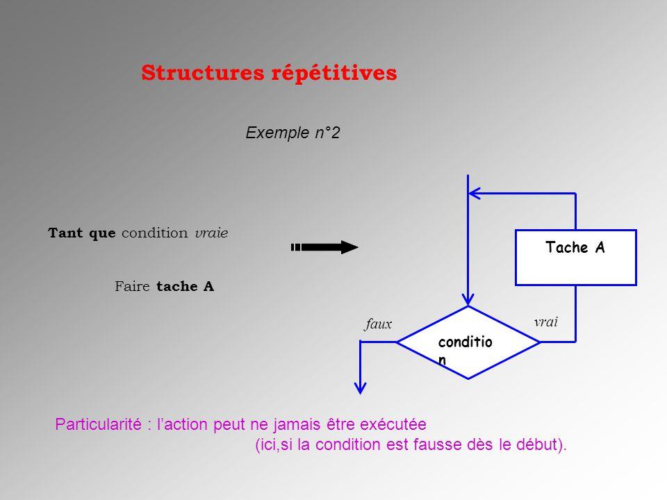 Structures répétitives Exemple n°2 Particularité : laction peut ne jamais être exécutée (ici,si la condition est fausse dès le début). conditio n Tach